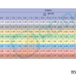 Таблиця норм выливу Lechler TR 80