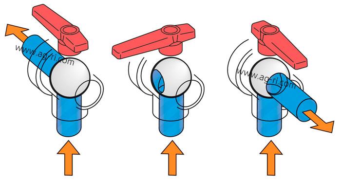 Кран 3-ходовой Arag 455 с прерыванием потока