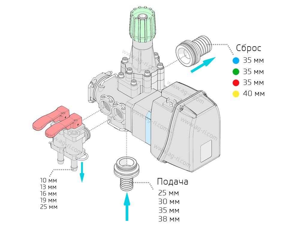 Главный электроклапан араг 864 схема