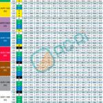 Инжекторный распылитель Teejet AIXR таблица
