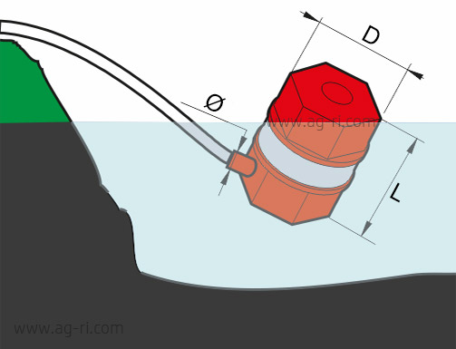 Фильтр в водом ставок размеры