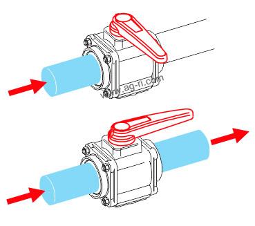 Принцип работы 2-ходового крана внутренняя резьба