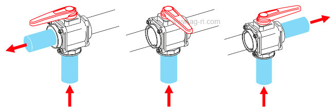 Поток Кран 3-ходовой Arag 453 внутренняя резьба