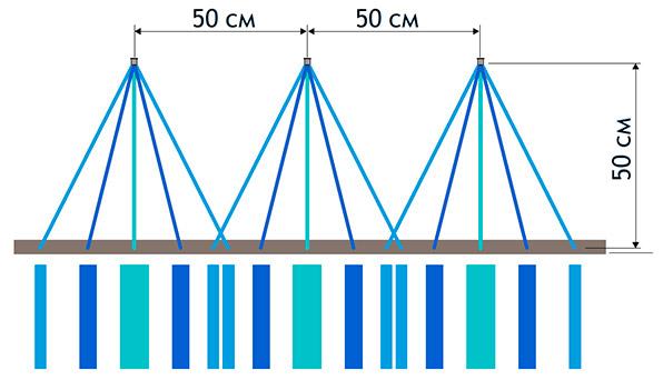 Распределение струй ASJ PSP