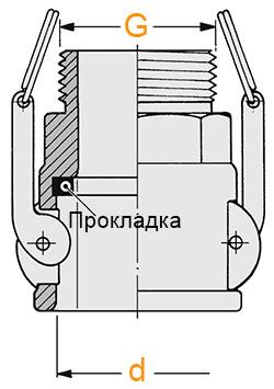 Размеры камлок тип b