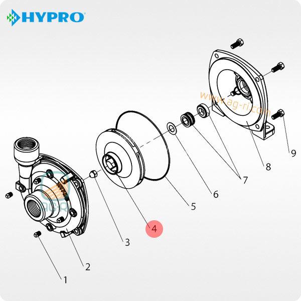Схема крыльчатка Hypro 0401-9100P центробежного насоса