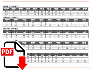 Таблица производительности Hypro 9303C