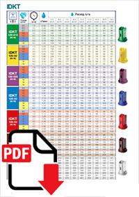 Таблица расхода жидкости Lechler IDKT