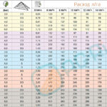 Таблица норм вылива распылителя Agroplast 8MS110P2