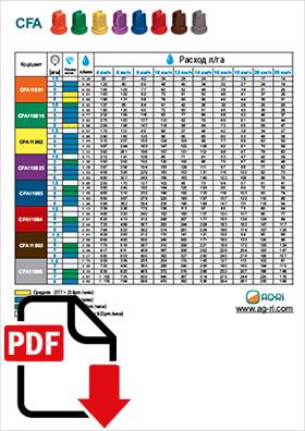 таблица расхода жидкости asj cfa