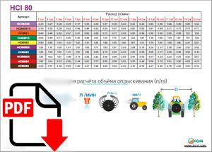 Таблица расхода ASJ HCI 80