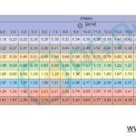 Таблица норм вылива Lechler TR 80